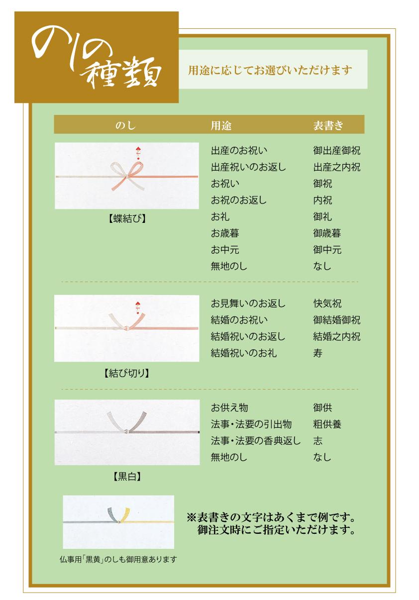 のし紙の種類と用途